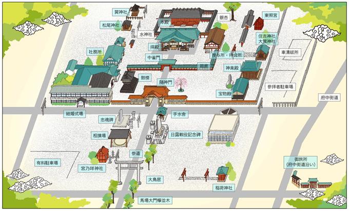 大國魂神社 マップ