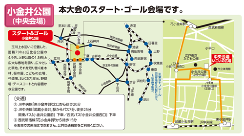 小金井公園 大会のスタート・ゴール会場