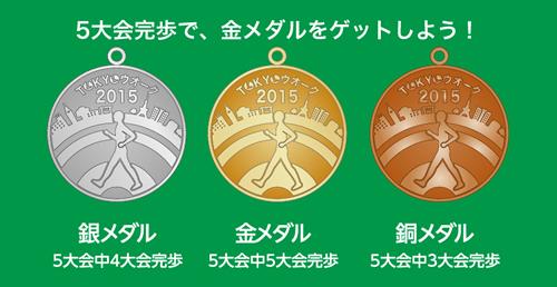 全5回大会のうち、3大会以上完歩した人には大会記念メダルを贈呈する。(5大会完歩は金メダル、4大会完歩は銀メダル、3大会完歩は銅メダル)