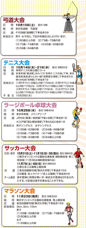 「第20回シニア健康スポーツフェスティバルTOKYO」
