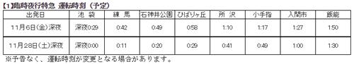夜行特急は、池袋駅、練馬駅、石神井公園駅、ひばりヶ丘駅、所沢駅、小手指駅、入間市駅、飯能駅の全8駅から乗車可能。