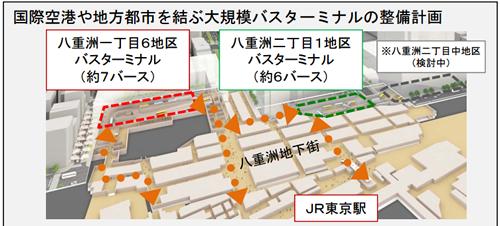 左の赤点線枠:八重洲一丁目6地区バスターミナル(約7バース)、右の緑点線枠:八重洲二丁目1地区バスターミナル(約6バース)