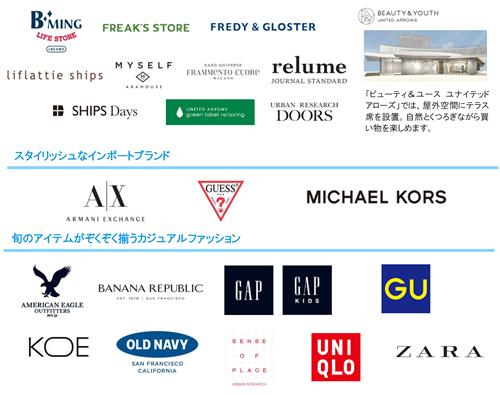 洗練されたライフスタイルをトータルで提案するファッション感度の高いセレクトショップが多数出店。