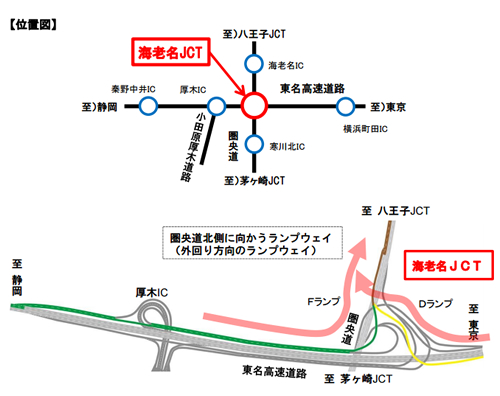 外回り方面のランプウェイ約400mを暫定的に2車線で運用。道路幅は変更せず、車線幅や路肩幅を狭め、1車線から2車線にすることで、海老名JCTの渋滞緩和を見込む